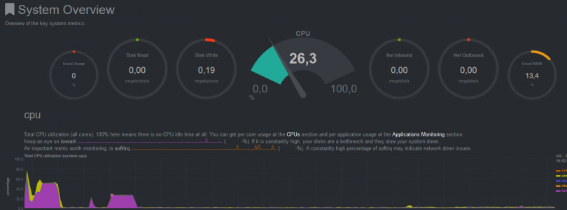 Home Assistant #18: Monitorizando el sistema con NetData