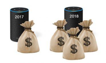 Amazon publica que en 2018 los usuarios han triplicado las compras por medio de Alexa