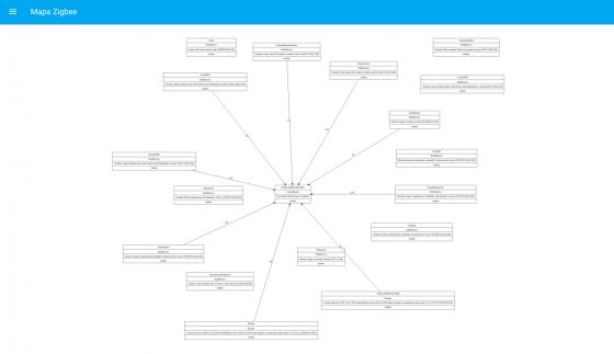 Home Assistant #28: Visualizar mapa de Zigbee en nuestro