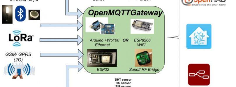 versión beta OpenMQTTGateway