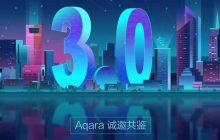 Aqara anunciará dispositivos Zigbee 3.0 en la feria CBD Trade Fair en China