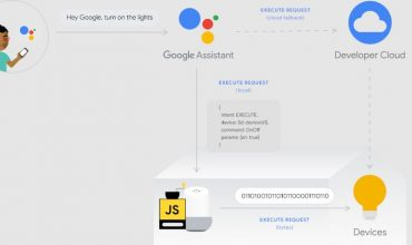 Google lanza el SDK para el control local de dispositivos