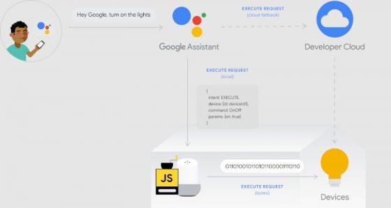 Google lanza el SDK para el control local de dispositivos
