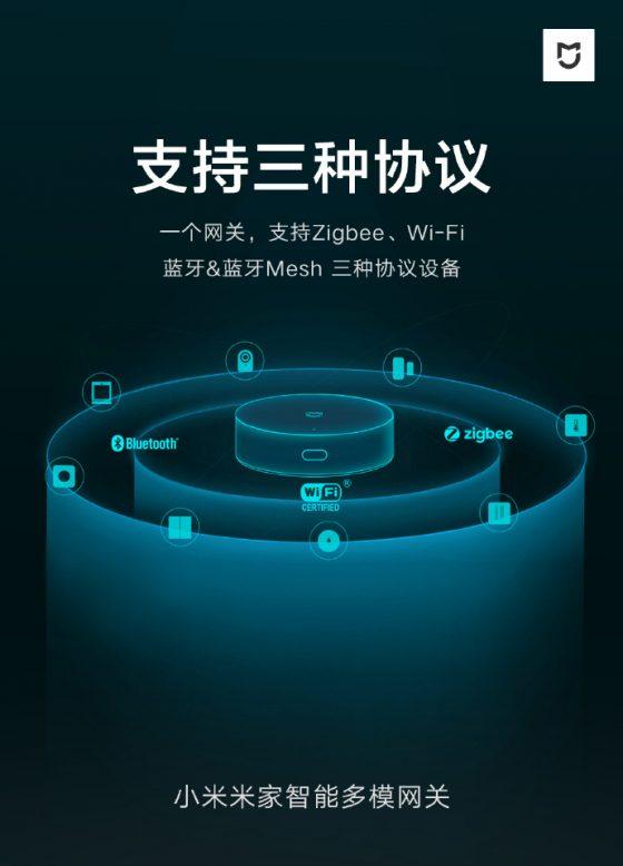 conectividad del gateway de xiaomi