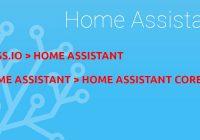home assistant cambia el nombre a sus proyectos