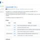 OpenHAB 2.5.1