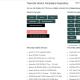 más de 1000 templates en tasmota