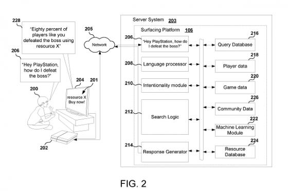 Sony patenta un asistente de voz durante el juego que sugiere compras