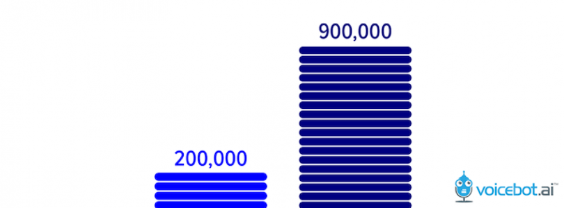 venta de altavoces en los países nórdicos