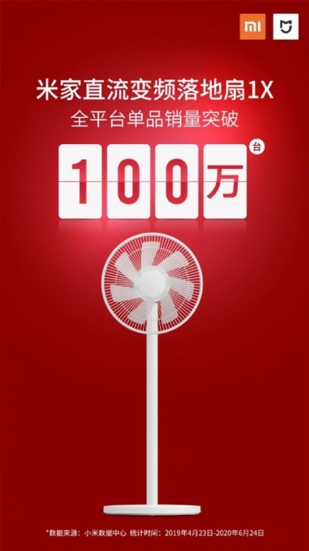 Venta de 1 millón del Xiaomi Mijia 1X