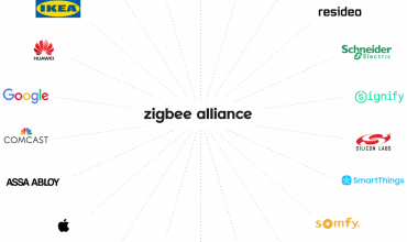 assa abloy entra a la Zigbee Alliance