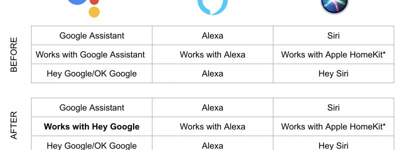 nuevo emblema de Works with Hey Google