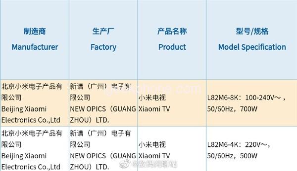 Smart TV Xiaomi de 82 pulgadas y 8K