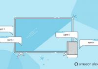 facebook y xiaomi entran en la alianza de amazon de asistentes virtuales
