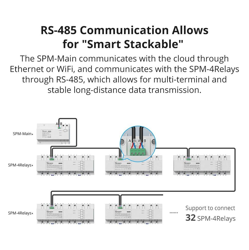 Comunicación RS485