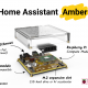 Home Assistant Amber